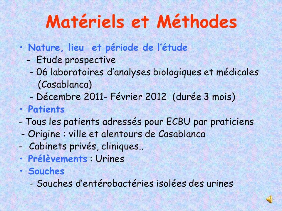 Matériels et Méthodes • Nature, lieu et période de l'étude