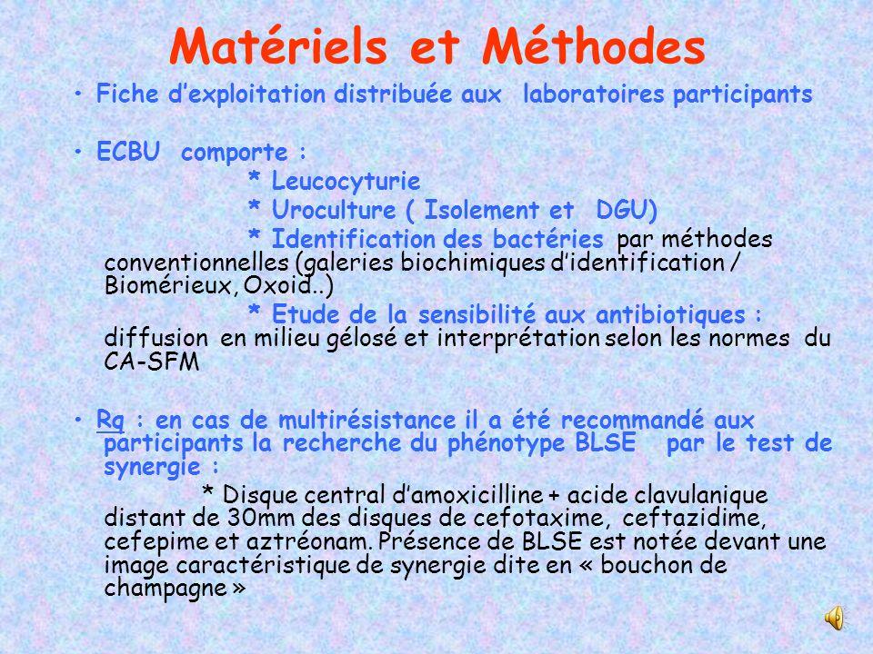 Matériels et Méthodes • Fiche d'exploitation distribuée aux laboratoires participants. • ECBU comporte :