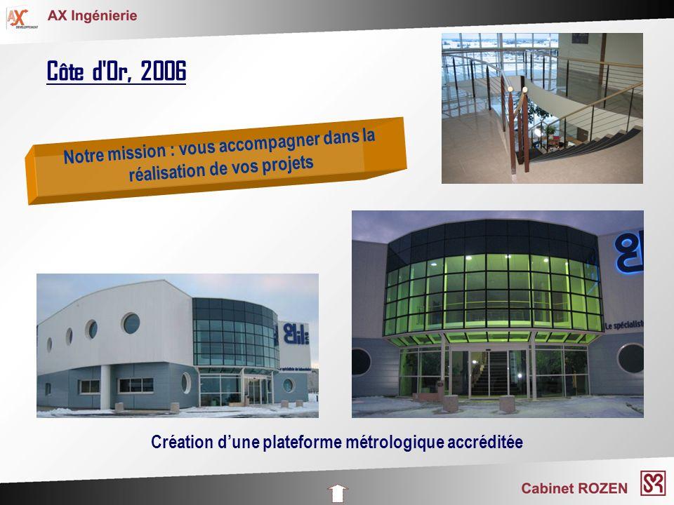 Côte d Or, 2006 Notre mission : vous accompagner dans la réalisation de vos projets.