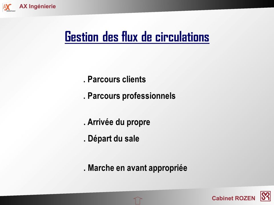 Gestion des flux de circulations