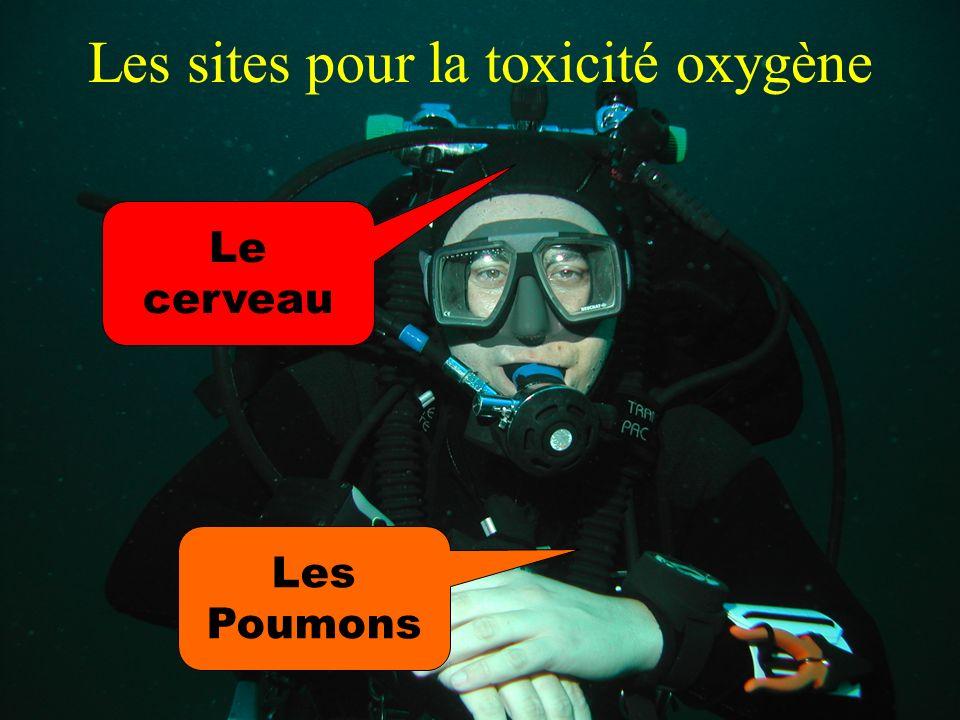 Les sites pour la toxicité oxygène