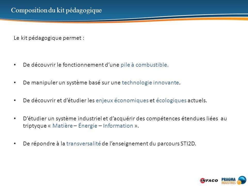 Composition du kit pédagogique