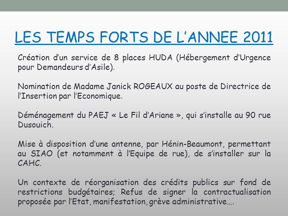 LES TEMPS FORTS DE L'ANNEE 2011