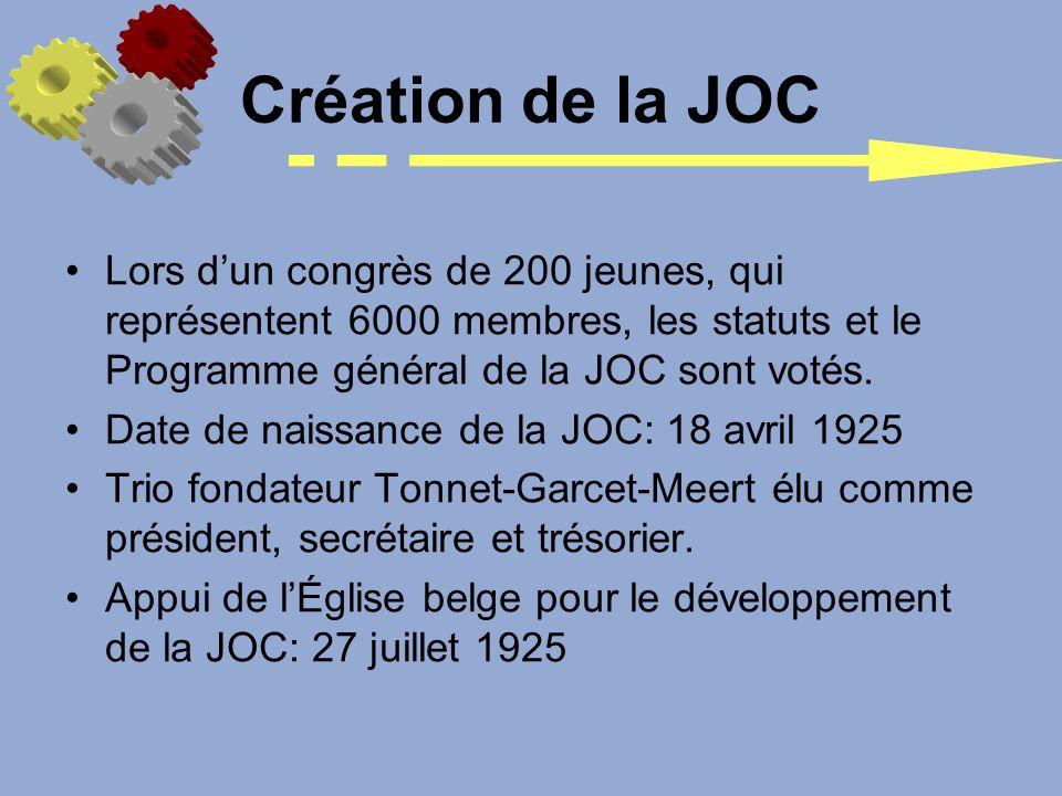 Création de la JOC Lors d'un congrès de 200 jeunes, qui représentent 6000 membres, les statuts et le Programme général de la JOC sont votés.