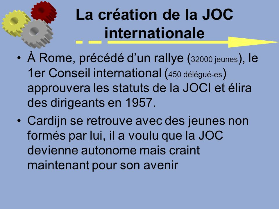 La création de la JOC internationale