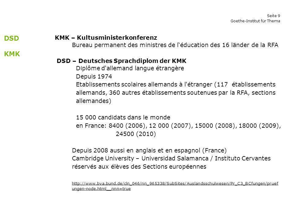 DSD KMK KMK – Kultusministerkonferenz