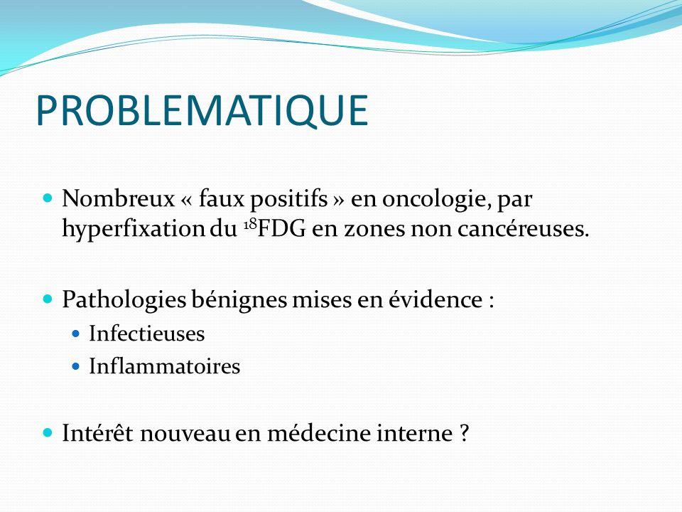 PROBLEMATIQUE Nombreux « faux positifs » en oncologie, par hyperfixation du 18FDG en zones non cancéreuses.