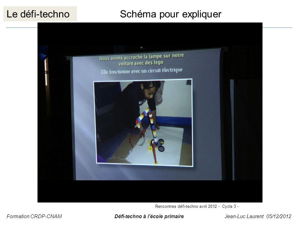 Le défi-techno Schéma pour expliquer