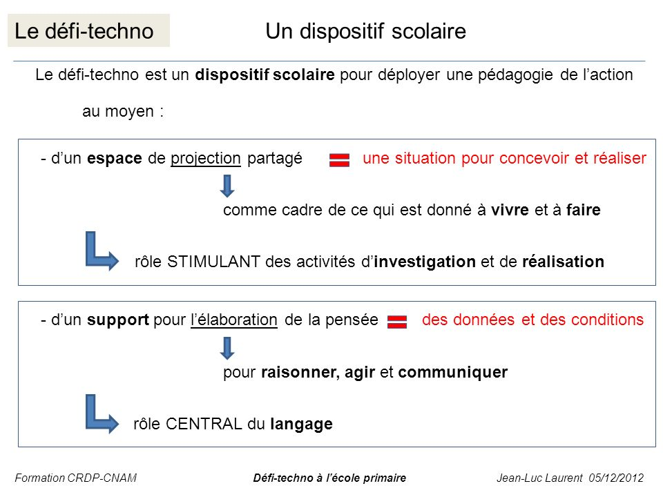 Un dispositif scolaire