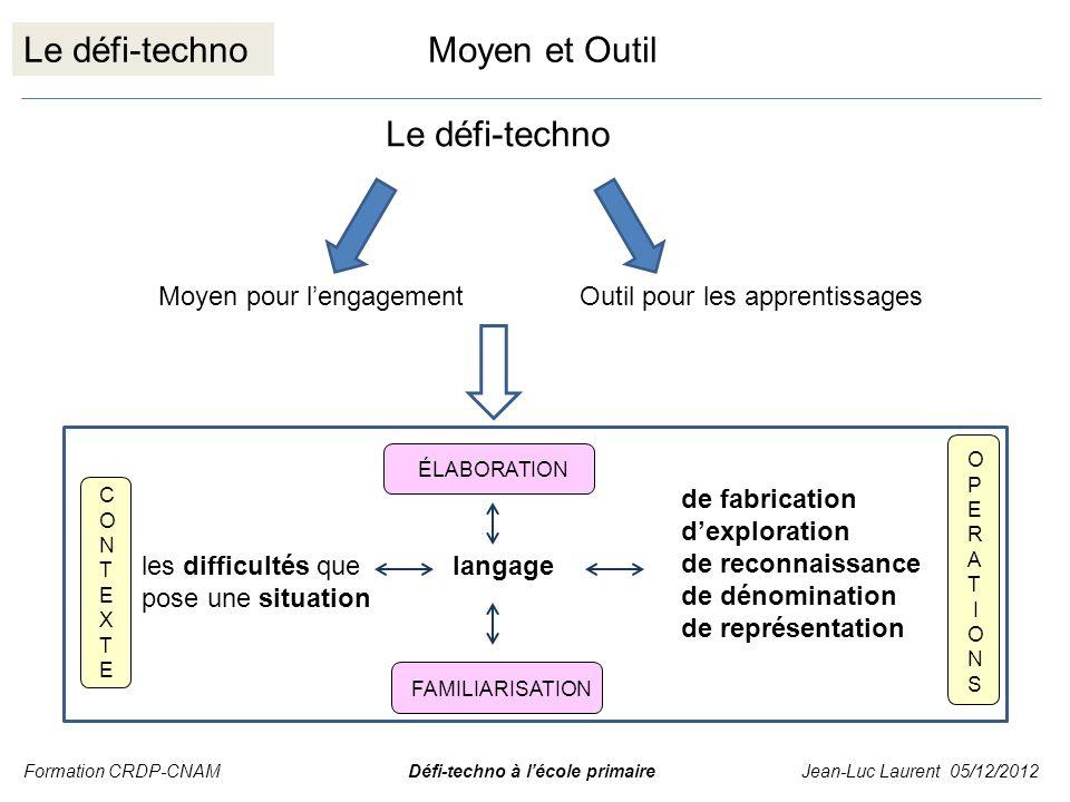 Le défi-techno Moyen et Outil Le défi-techno Moyen pour l'engagement