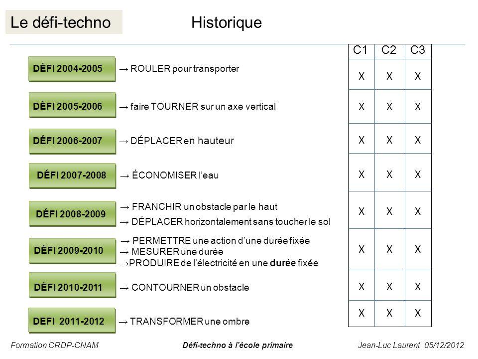 Le défi-techno Historique C1 C2 C3 X X X X X X X X X X X X X X X X X X