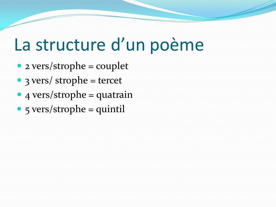 La structure d'un poème