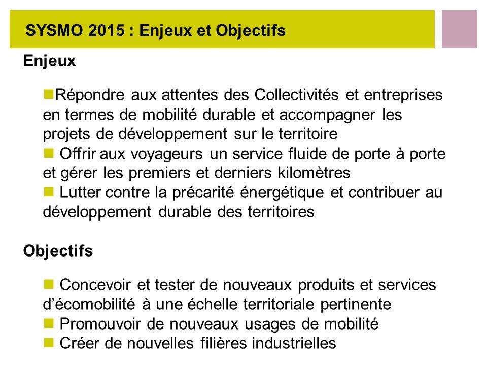 SYSMO 2015 : Enjeux et Objectifs