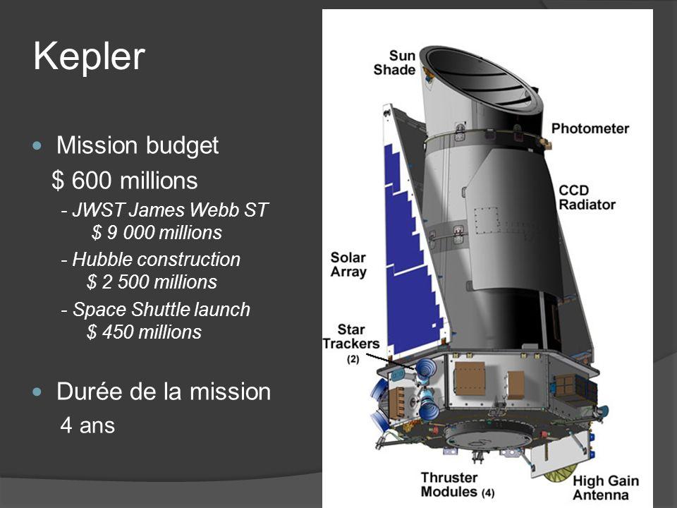 Kepler Mission budget $ 600 millions Durée de la mission 4 ans