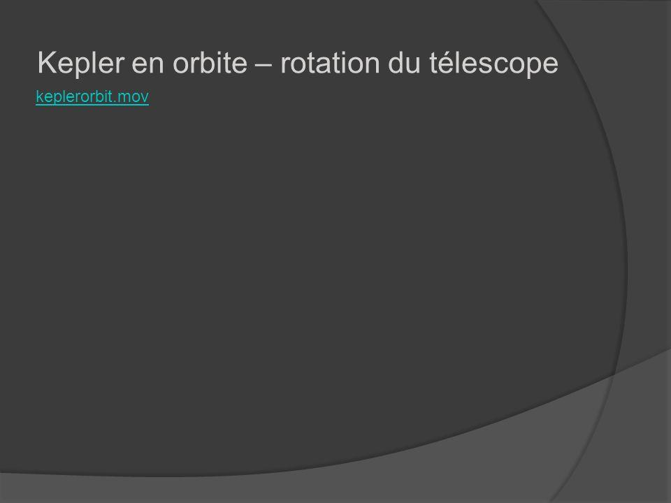 Kepler en orbite – rotation du télescope
