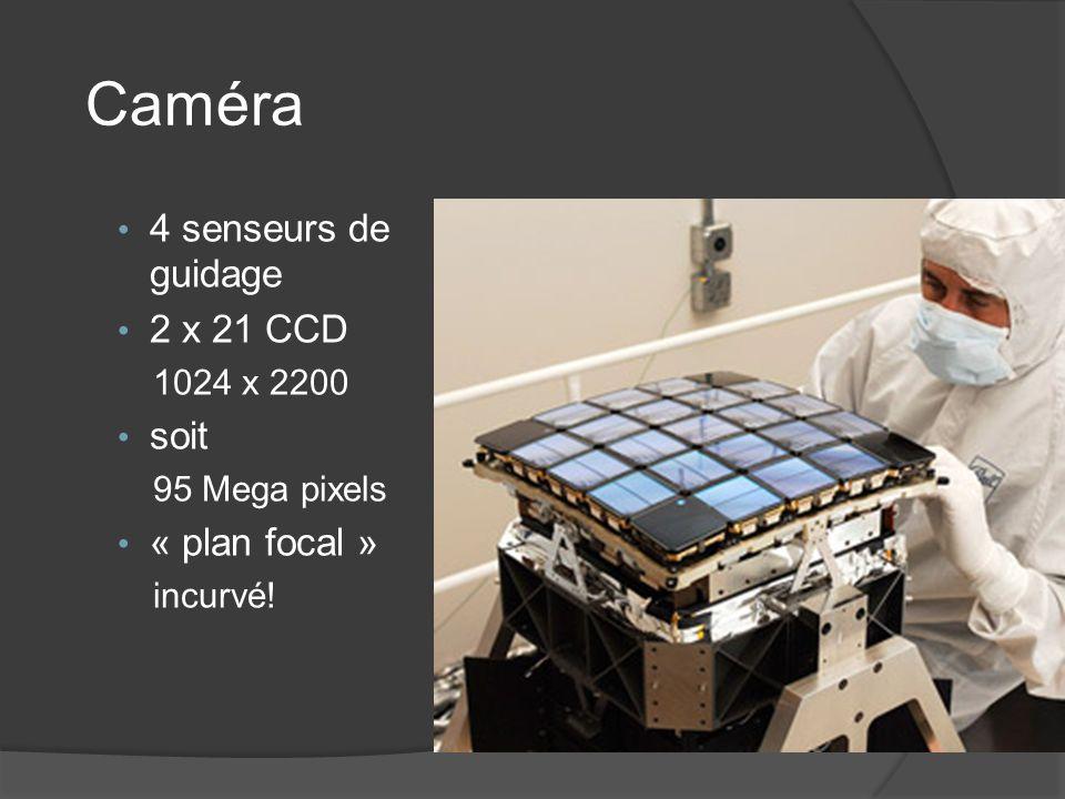 Caméra 4 senseurs de guidage 2 x 21 CCD soit « plan focal »