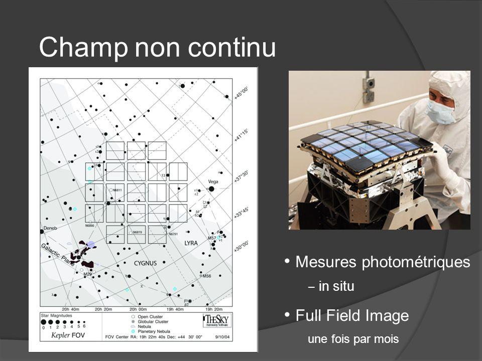 Champ non continu Mesures photométriques Full Field Image in situ