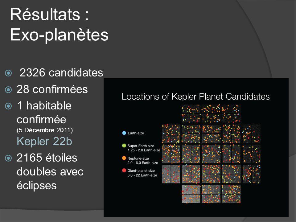 Résultats : Exo-planètes