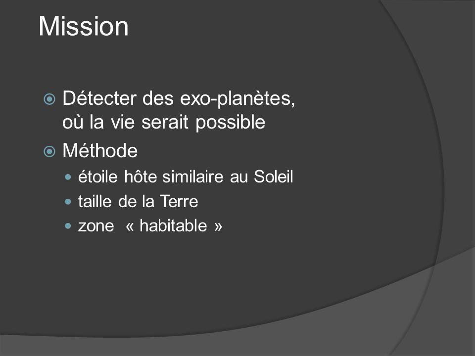 Mission Détecter des exo-planètes, où la vie serait possible Méthode