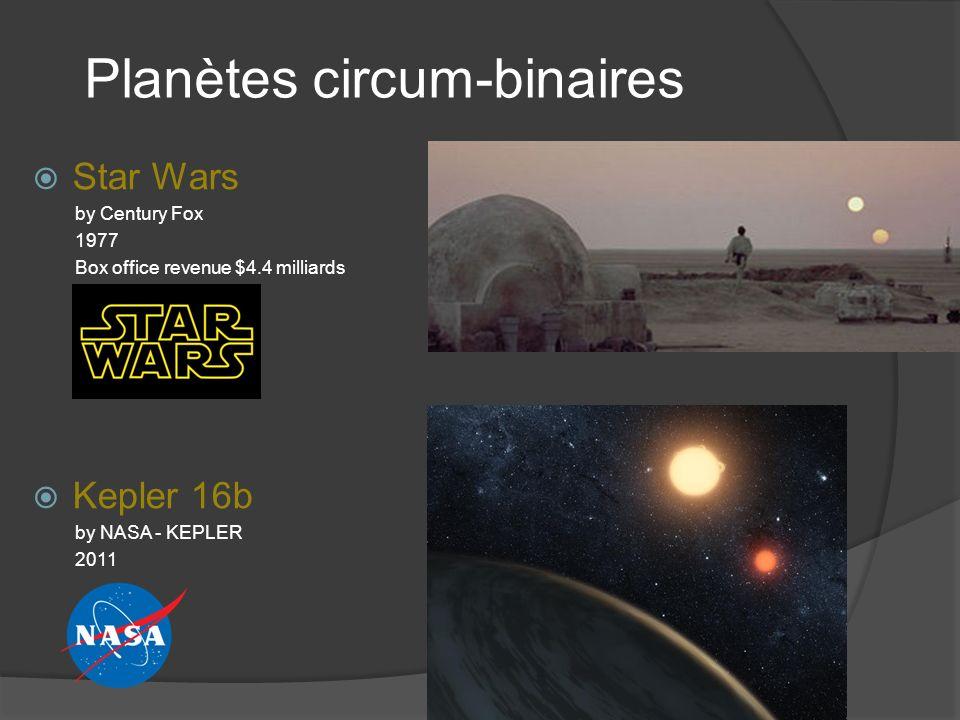 Planètes circum-binaires