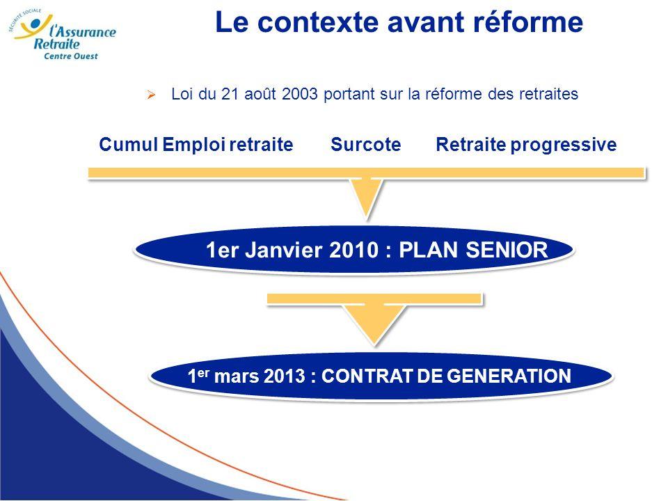 1er mars 2013 : CONTRAT DE GENERATION