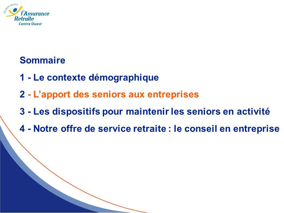 Sommaire 1 - Le contexte démographique. 2 - L'apport des seniors aux entreprises. 3 - Les dispositifs pour maintenir les seniors en activité.