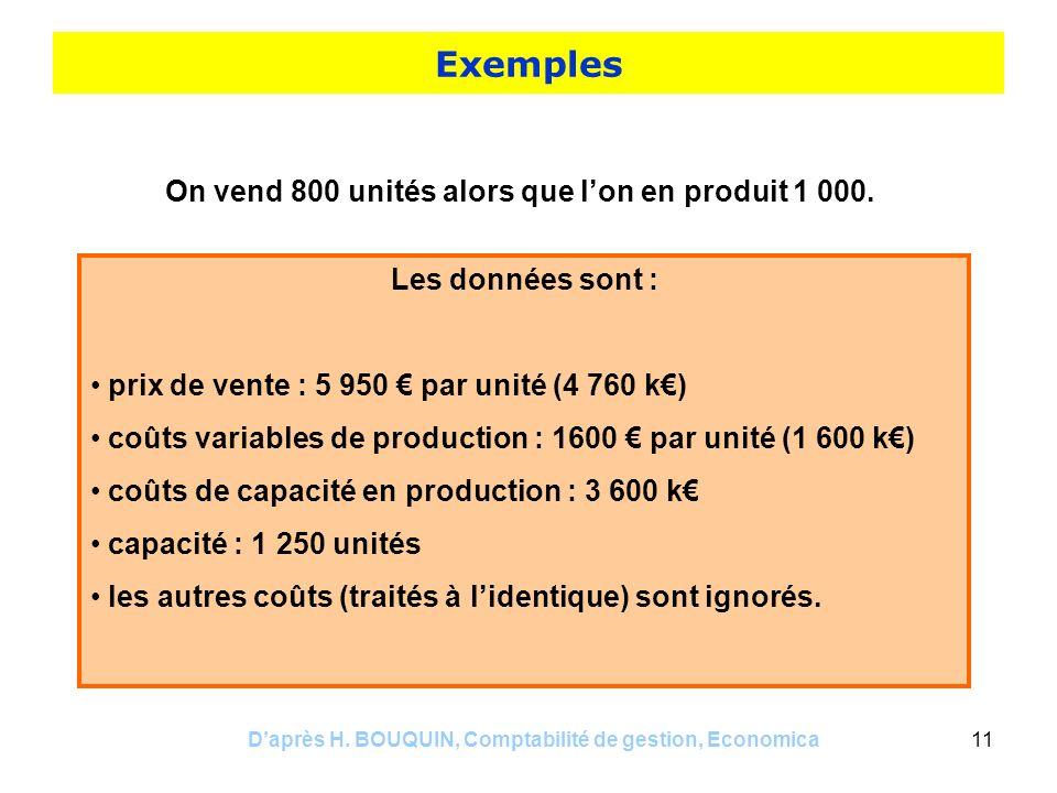 Exemples On vend 800 unités alors que l'on en produit 1 000.