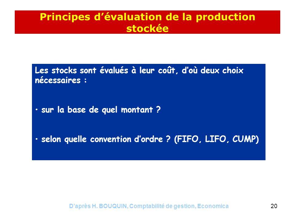 Principes d'évaluation de la production stockée
