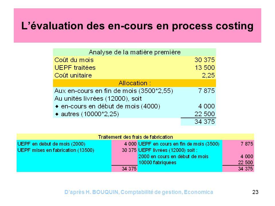 L'évaluation des en-cours en process costing