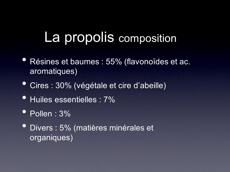 La propolis composition