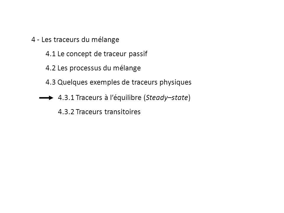 4 - Les traceurs du mélange 4.1 Le concept de traceur passif