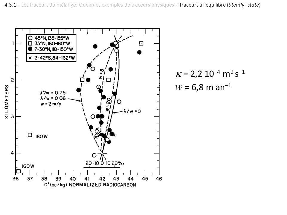 ELS Libes 4.3.1 − Les traceurs du mélange: Quelques exemples de traceurs physiques − Traceurs à l'équilibre (Steady–state)