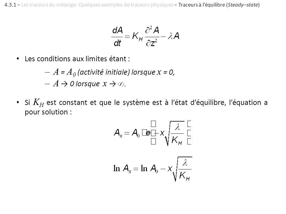 A = A0 (activité initiale) lorsque x = 0, A → 0 lorsque x →