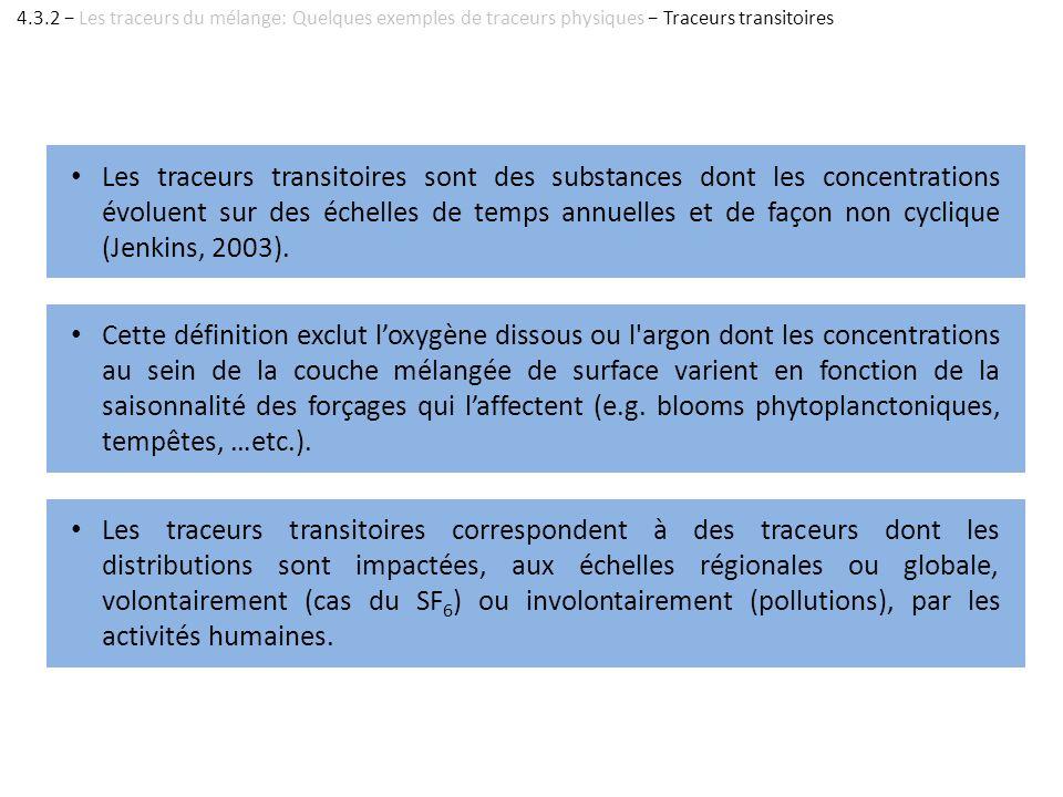 4.3.2 − Les traceurs du mélange: Quelques exemples de traceurs physiques − Traceurs transitoires