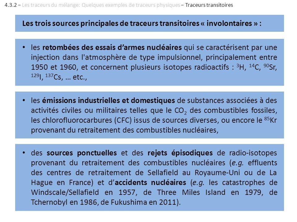 ELS Libes 4.3.2 − Les traceurs du mélange: Quelques exemples de traceurs physiques − Traceurs transitoires.