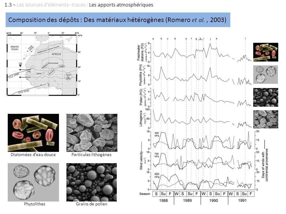 1.3 − Les sources d'éléments−traces : Les apports atmosphériques