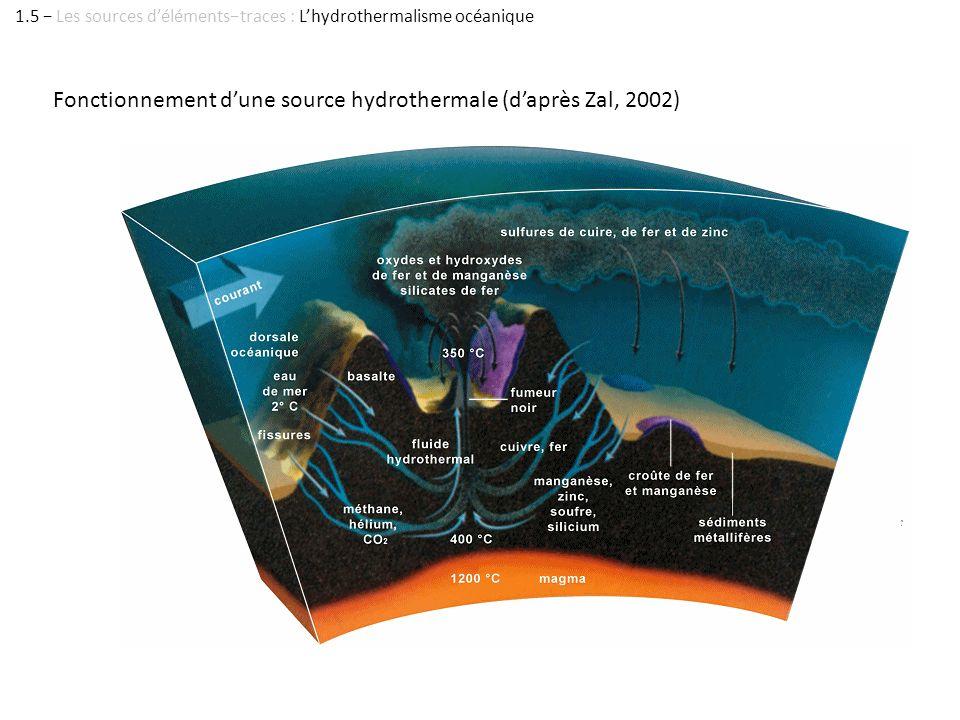 1.5 − Les sources d'éléments−traces : L'hydrothermalisme océanique