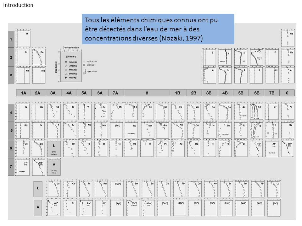 ELS Libes Introduction. Tous les éléments chimiques connus ont pu être détectés dans l'eau de mer à des concentrations diverses (Nozaki, 1997)