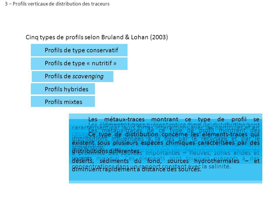3 − Profils verticaux de distribution des traceurs