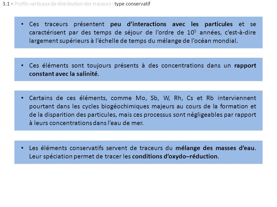 3.1 − Profils verticaux de distribution des traceurs : type conservatif
