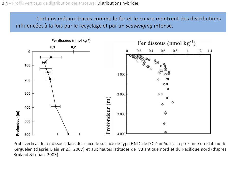3.4 − Profils verticaux de distribution des traceurs : Distributions hybrides