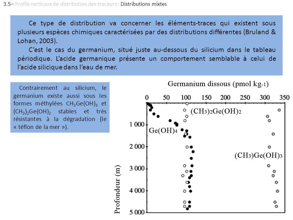 3.5− Profils verticaux de distribution des traceurs : Distributions mixtes