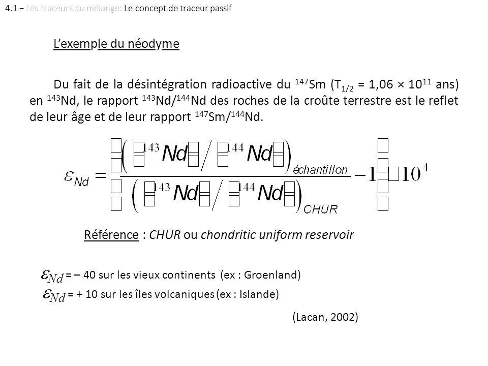 4.1 − Les traceurs du mélange: Le concept de traceur passif