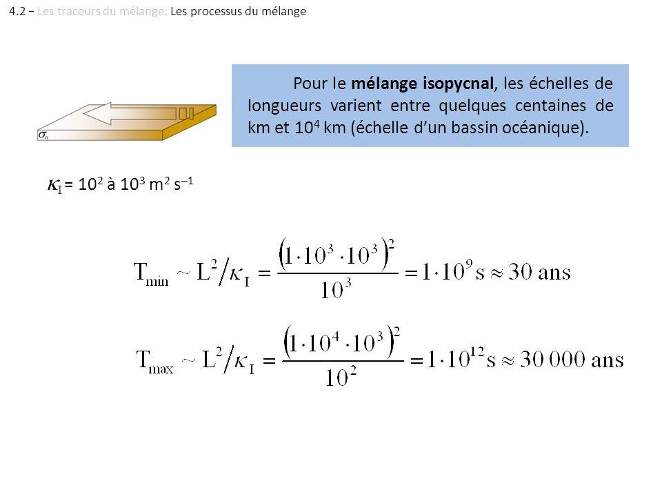 4.2 − Les traceurs du mélange: Les processus du mélange