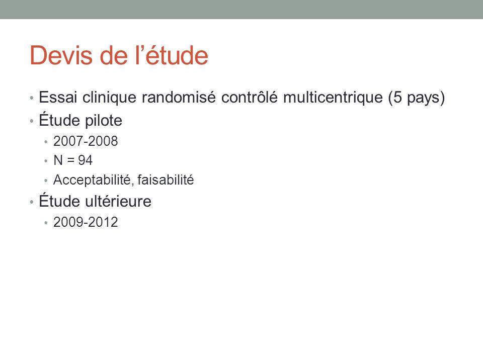 Devis de l'étude Essai clinique randomisé contrôlé multicentrique (5 pays) Étude pilote. 2007-2008.