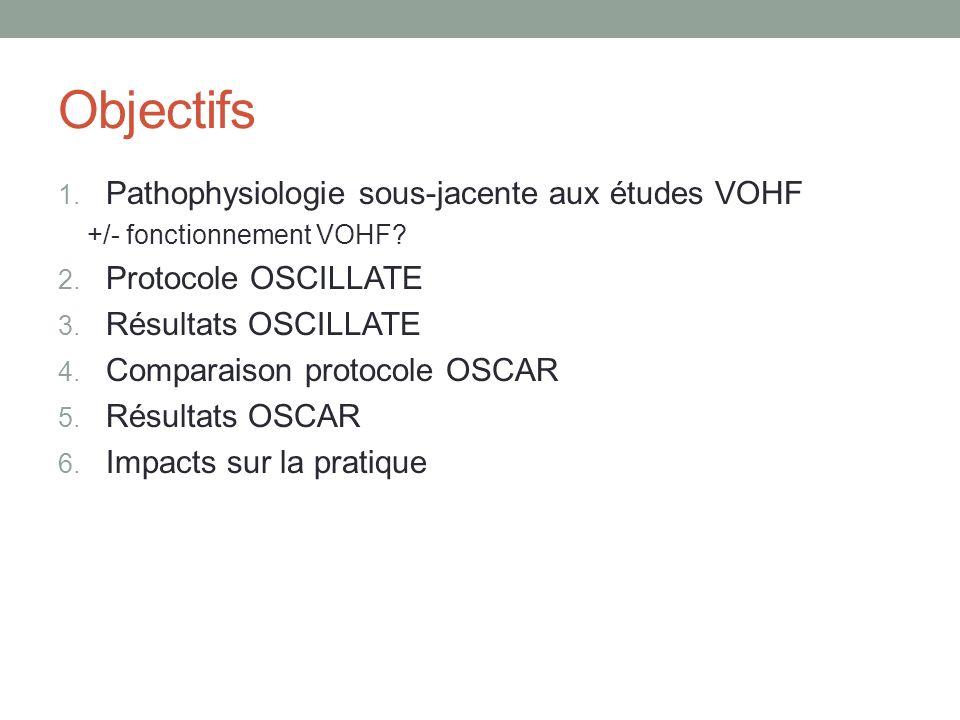 Objectifs Pathophysiologie sous-jacente aux études VOHF