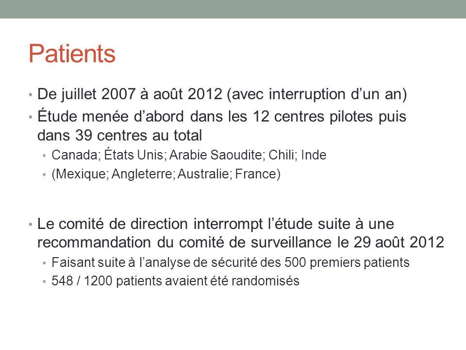 Patients De juillet 2007 à août 2012 (avec interruption d'un an)