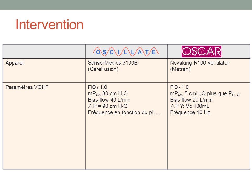 Intervention Appareil SensorMedics 3100B (CareFusion)