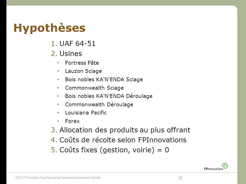 Hypothèses UAF 64-51 Usines Allocation des produits au plus offrant