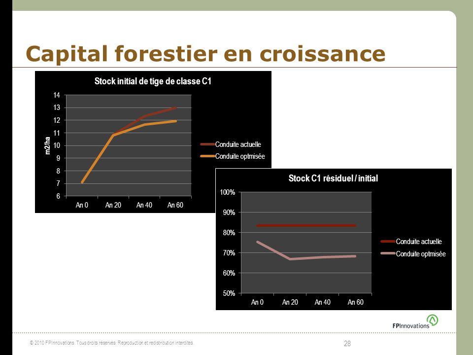 Capital forestier en croissance